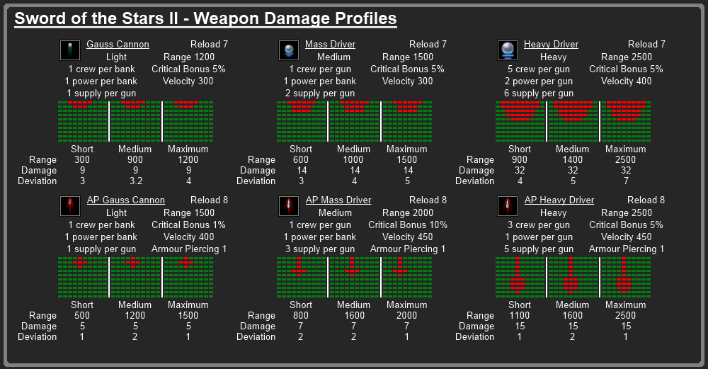 Example of Weapon Penetration